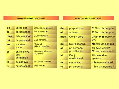 PALABRAS CON ACENTO DIACRITICO Y SIN ACENTO   Wroc?awski ...