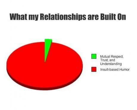 Pics For > Cute Relationship Memes
