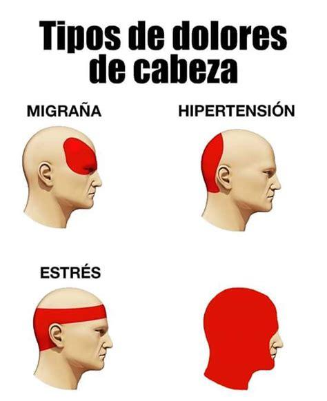 PLANTILLAS PARA HACER MOMOS Y MEMES   SIN MARCA DE AGUA ...