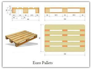 Shivam Packaging » Euro pallets