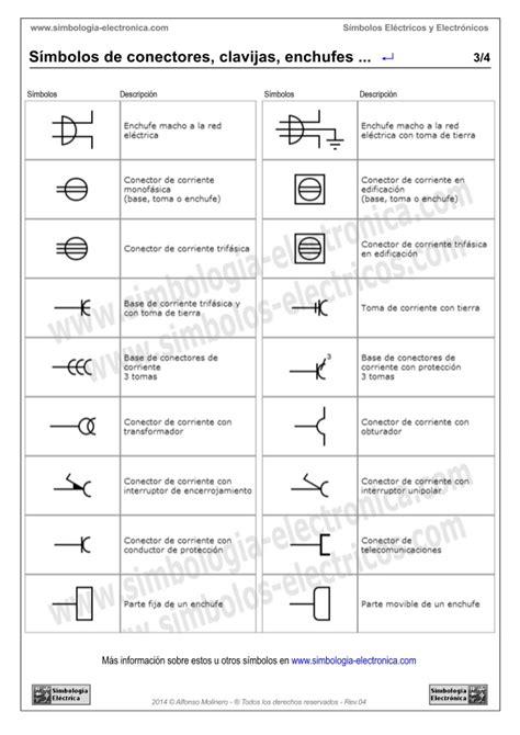 Simbolos conectores clavijas enchufes