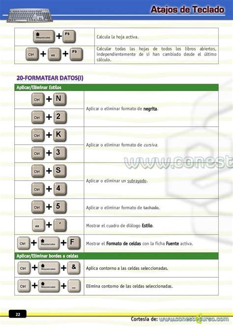 Taller Atajos Teclado Excel 2010
