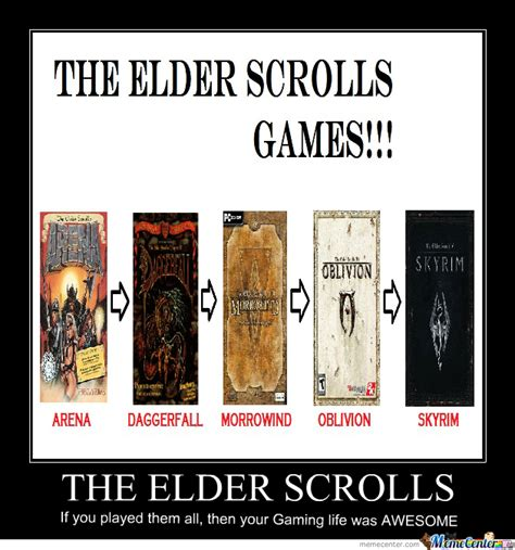 The Elder Scrolls by swackboy   Meme Center