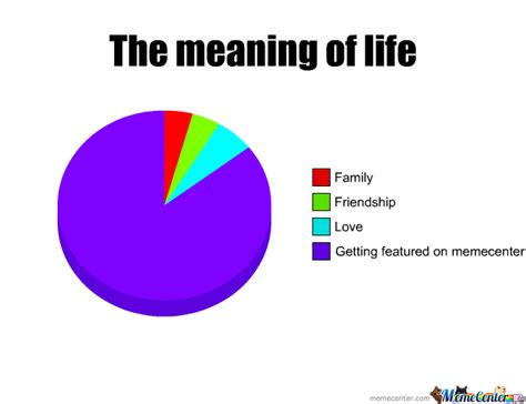 The Meaning Of Life by derpelina   Meme Center