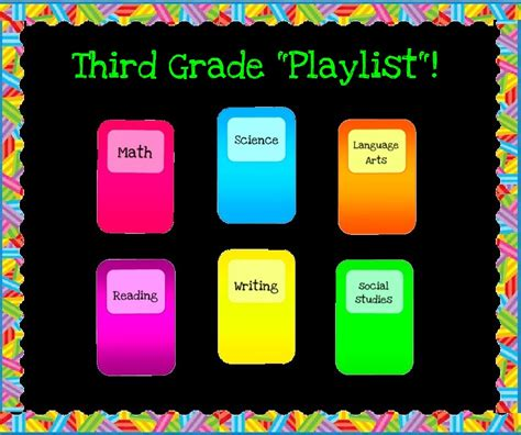 third grade playlist bulletin board   MyClassroomIdeas.com