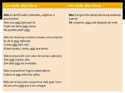 Tilde diacrítica en monosílabos y otras palabras