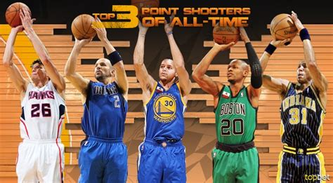 Top 10 3 Point Shooters of All Time