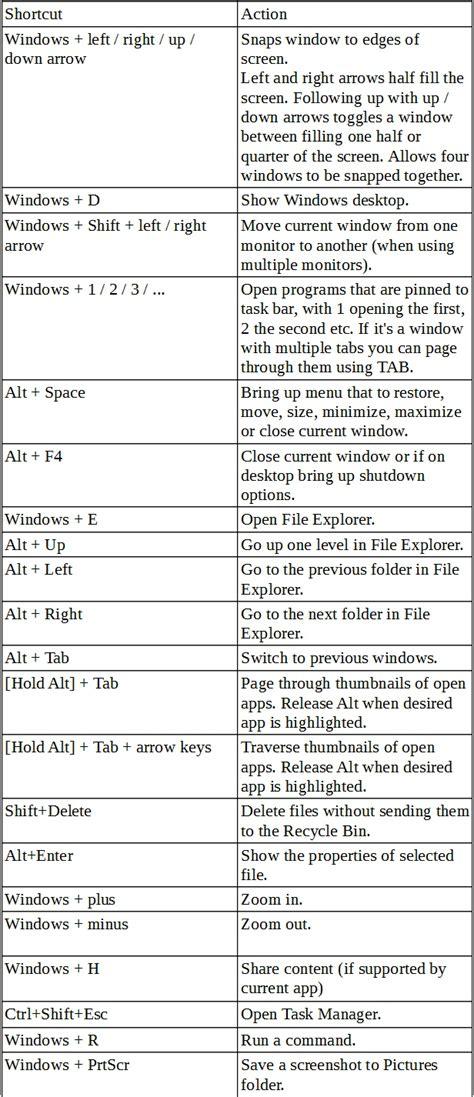 Top Windows 10 keyboard shortcuts   TechRepublic