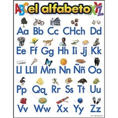 World Language / Spanish Alphabet & Vowels