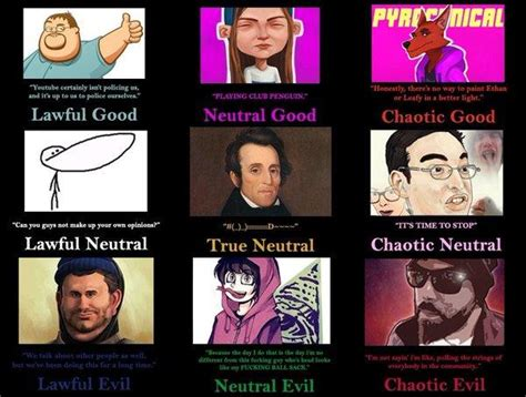 Youtube user chart   YouTube   Know Your Meme
